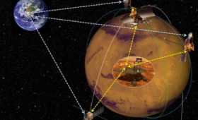 The future (or lack thereof) of NASA's Mars Exploration Program