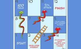 Cartoon: Snakes and Ladders | Bitcoin Magazine