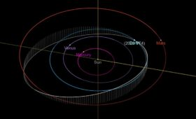 A Record Close Shave: Asteroid 2020 VT4 Just Skimmed by Earth