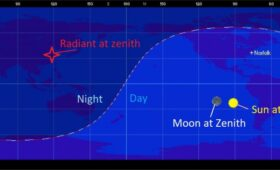Why 2020 is a Great Year for the Geminid Meteors