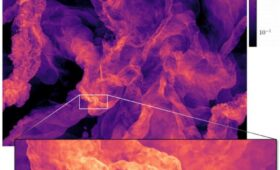 This is a Simulation of the Interstellar Medium Flowing Like Smoke Throughout the Milky Way