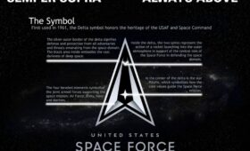 The Personnel of Space Force Will be Called Guardians