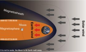 The Earth's Magnetosphere Might be Creating Water on the Moon