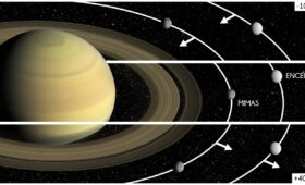 Animation Shows how Saturn's Rings Move at Different Speeds