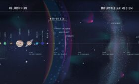 NASA is now Planning a Mission to go 1,000 AU From the Sun, Deep Into Interstellar Space