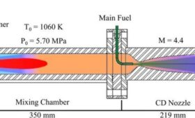 Aircraft Could fly at Mach 17 on Shockwaves From Continuous Detonations