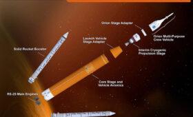 Ground teams begin process to hoist SLS core stage onto its launch platform