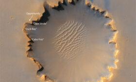 Strange Intersecting Sand Dunes on Mars