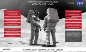 2024 Artemis Landings Could Slip Because of a Lack of Spacesuits. Musk Offers to Develop Them