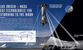 A month after Bezos's flight, Blue Origin launches NASA moon tech demo