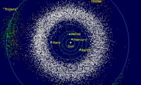 Lucy is off to Visit Jupiter's Trojan Asteroids